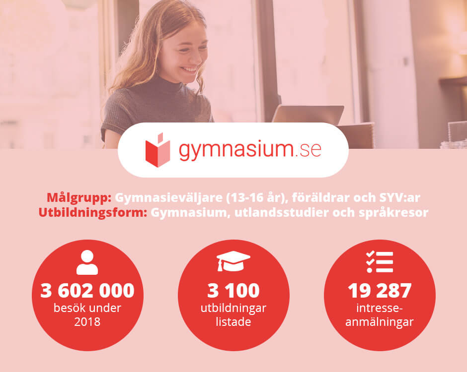 gymnasium.se