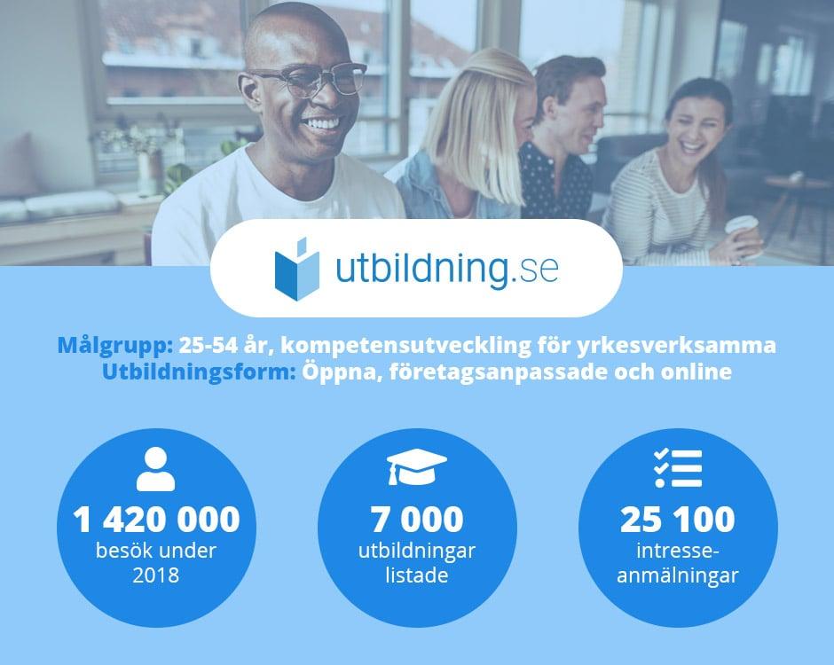 utbildning.se
